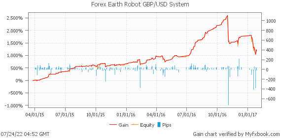 Forex earth robot review