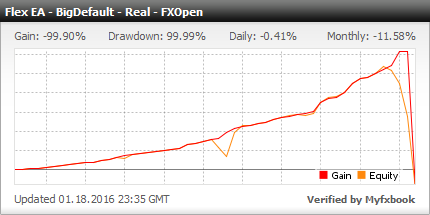 Forex flex review