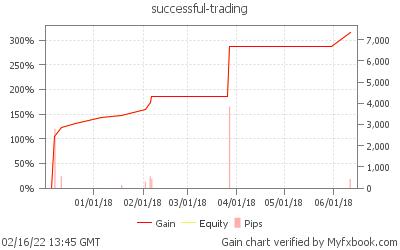 https://widgets.myfxbook.com/custom-widget?id=2479778&width=400&height=250&bart=1&symbol=EURCAD&linet=0&bgColor=FFFFFF&gridColor=BDBDBD&lineColor=FF0505&barColor=FFADAD&bar1Color=FFADAD&fontColor=525252&title=successful-trading&titles=12&chartbgc=FFFFFF&magic=-1&equityColor=EFF45A