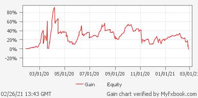 Volatility Factor 2.0 Pro All Pairs