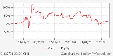 Volatility Factor 2.0 Pro - GBPUSD & USDJPY