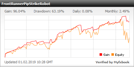 Front Runner Pip Strike Plus Robot - Live Account Trading Results Using This Forex Expert Advisor And FX Trading Robot With AUDUSD, EURGBP, EURUSD, GBPJPY, GBPUSD, USDCAD, USDCHF And USDJPY Currency Pairs - Real Stats Added 2018