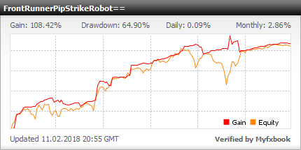 Front Runner Pip Strike Plus Robot - Demo Account Test Results Using This Forex Expert Advisor And FX Trading Robot With AUDUSD, EURGBP, EURUSD, GBPJPY, GBPUSD, USDCAD, USDCHF And USDJPY Currency Pairs - Stats Added 2018
