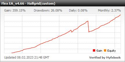 Forex Flex EA - Myfxbook trading account