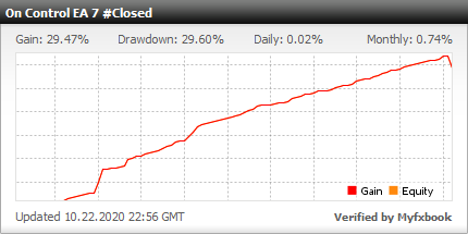On Control EA - live statistics Forex trading account