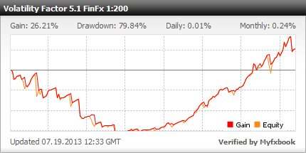 Volatility Factor 5.1 1