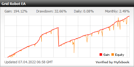Jet Trader Pro EA - Demo Account Test Results Using This FX Expert Advisor And Forex Robot With EURUSD Currency Pair - Stats Added 2019