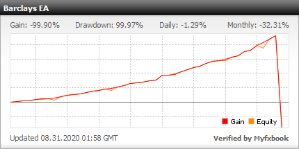 Forex Armor - Myfxbook trading account