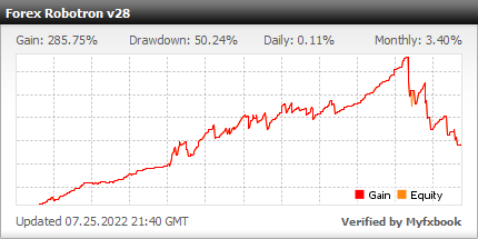 Forex-Robotron-result-on-myfxbook-pepperstone(vender)