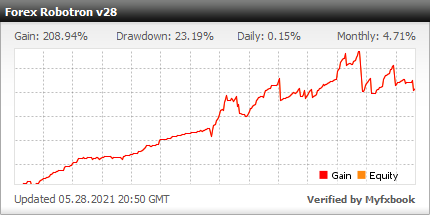 Forex Robotron EA - Resultat för livekontohandel med hjälp av denna FX-expertrådgivare och Forex tradingrobot med AUDUSD, EURAUD, EURCAD, EURCHF, EURGBP, EURUSD, GBPAUD, GBPCHF, GBPJPY, GBPUSD, USDCAD och USDCHF valutapar - Real Stats Tillagd 2019