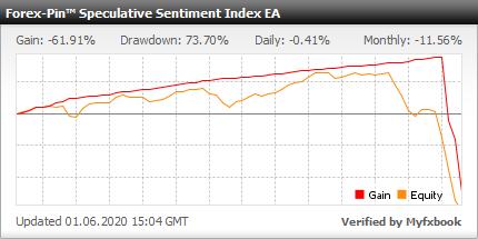Best Forex Trading Scanner No Repaint Arrow Indicator