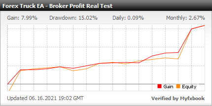 Myfxbook Broker Profit Real Test - Forex Truck EA