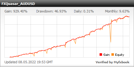 FXQuasar EA - Live Account Trading Results Using This FX Expert Advisor And Forex Robot With The AUDUSD Currency Pair - Real Stats Added 2020